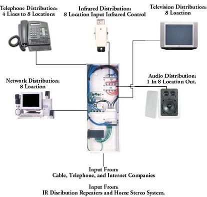 intercom wiring \u2039 sakab designs Aiphone Intercom Wiring -Diagram